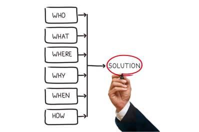Policy & Procedure Diagram